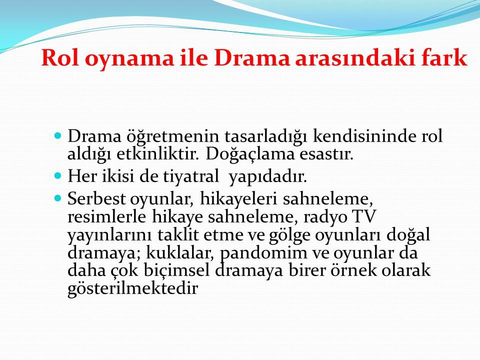 Rol oynama ile Drama arasındaki fark Drama öğretmenin tasarladığı kendisininde rol aldığı etkinliktir. Doğaçlama esastır. Her ikisi de tiyatral yapıda
