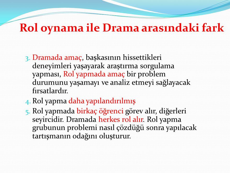 Rol oynama ile Drama arasındaki fark 3. Dramada amaç, başkasının hissettikleri deneyimleri yaşayarak araştırma sorgulama yapması, Rol yapmada amaç bir
