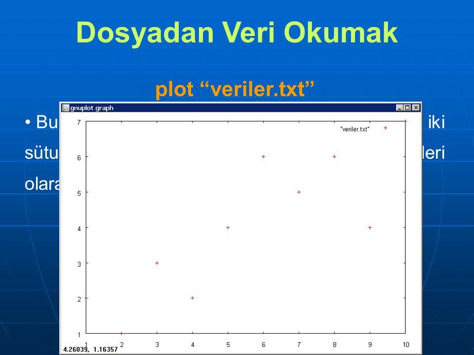 plot veriler.txt Bu komut veriler.txt adlı dosyanın içindeki iki sütunun ilkini x değerleri ikincisini de y değerleri olarak dikkate alır ve çizim yapar.