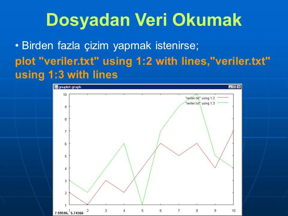 Birden fazla çizim yapmak istenirse; plot veriler.txt using 1:2 with lines, veriler.txt using 1:3 with lines Dosyadan Veri Okumak