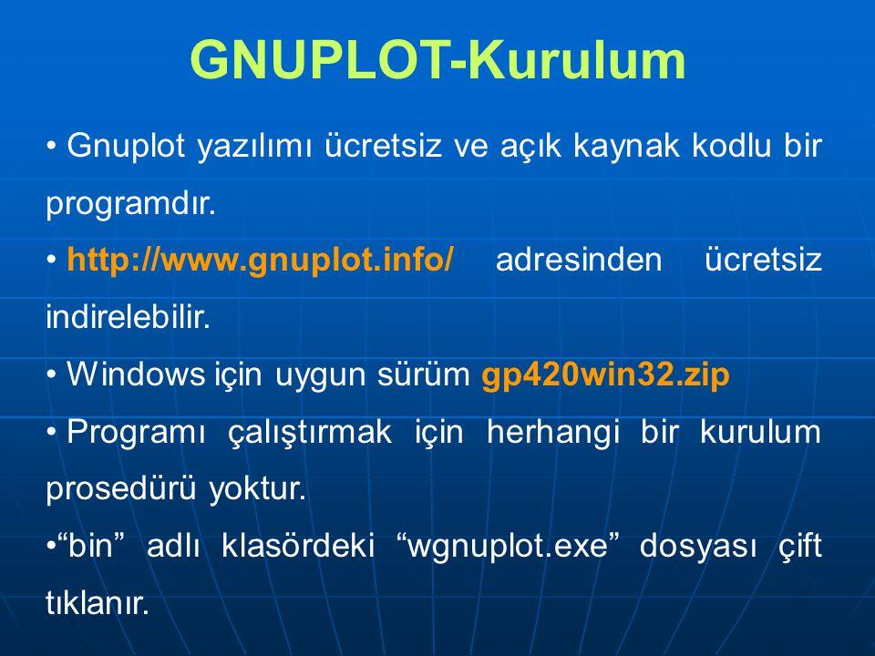 GNUPLOT-Kurulum Gnuplot yazılımı ücretsiz ve açık kaynak kodlu bir programdır. http://www.gnuplot.info/ adresinden ücretsiz indirelebilir. Windows içi