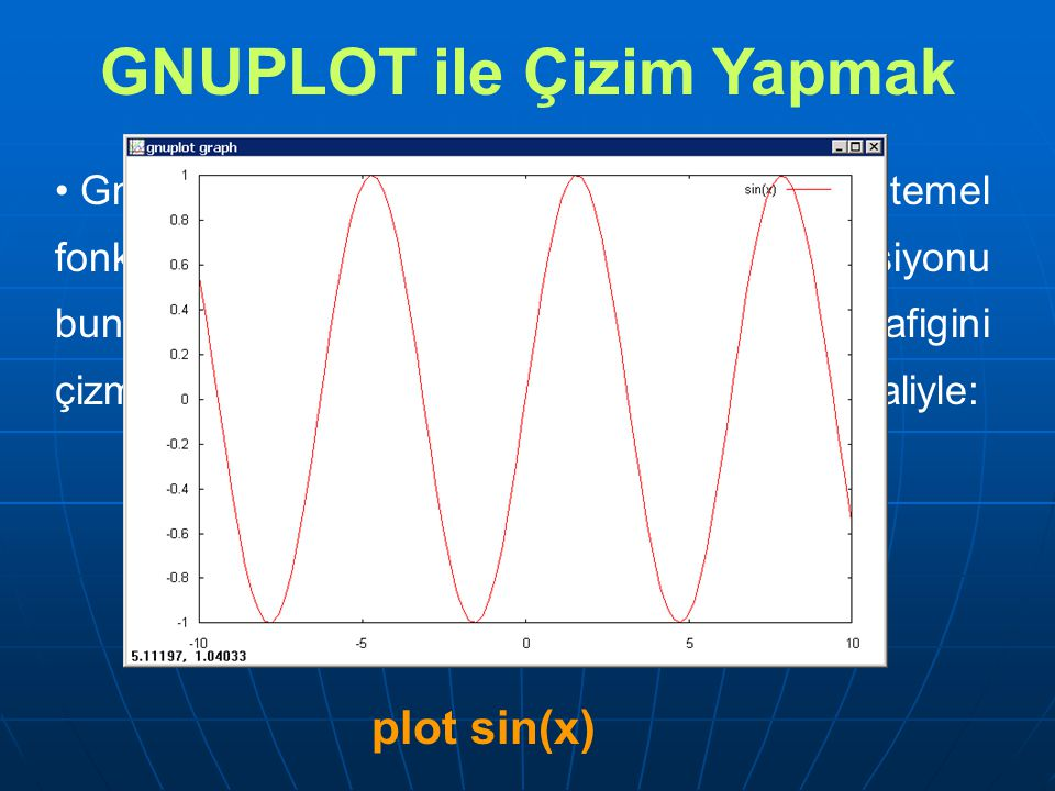 Postscript Parametreleri-2 KullanımÇıktı a^x axaxaxax a_x axaxaxax a@^b_c abcabcabcabc Türkçe karakterler için