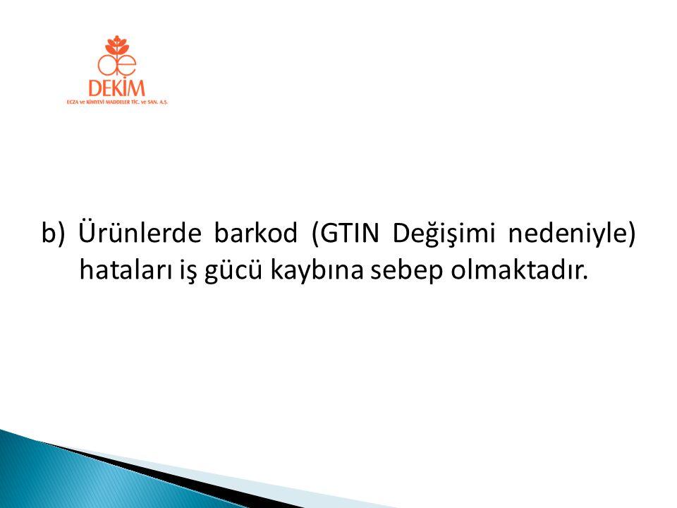 b) Ürünlerde barkod (GTIN Değişimi nedeniyle) hataları iş gücü kaybına sebep olmaktadır.