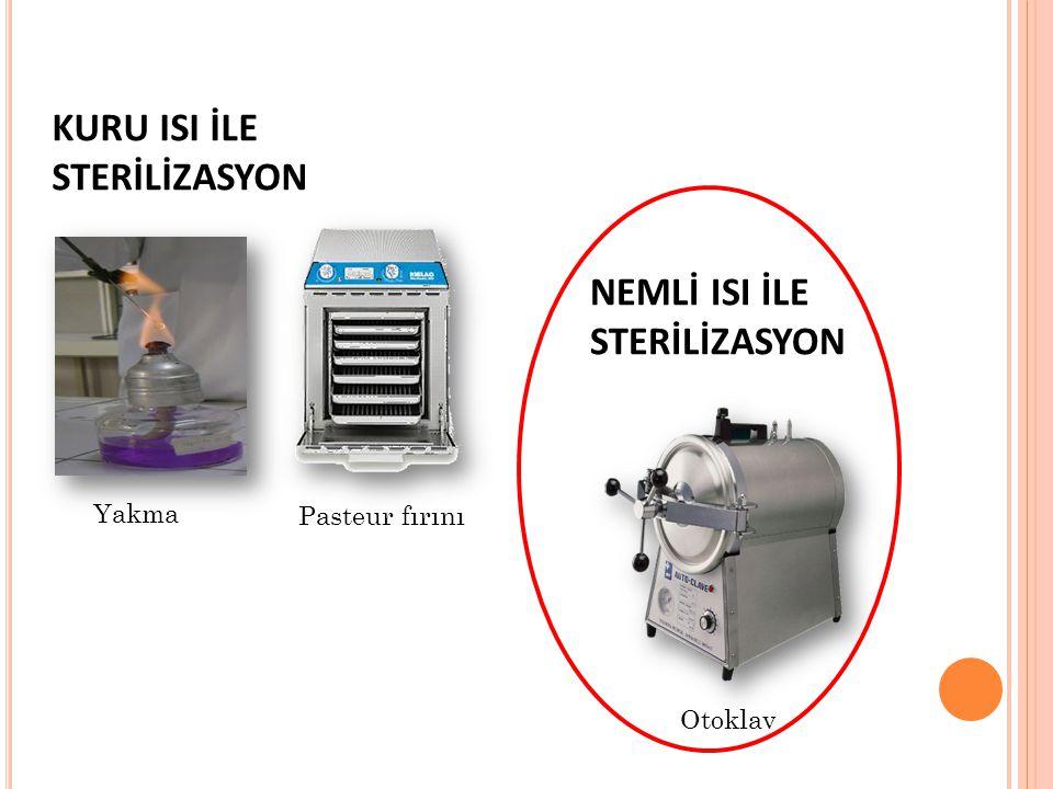KURU ISI İLE STERİLİZASYON Yakma Pasteur fırını Otoklav NEMLİ ISI İLE STERİLİZASYON