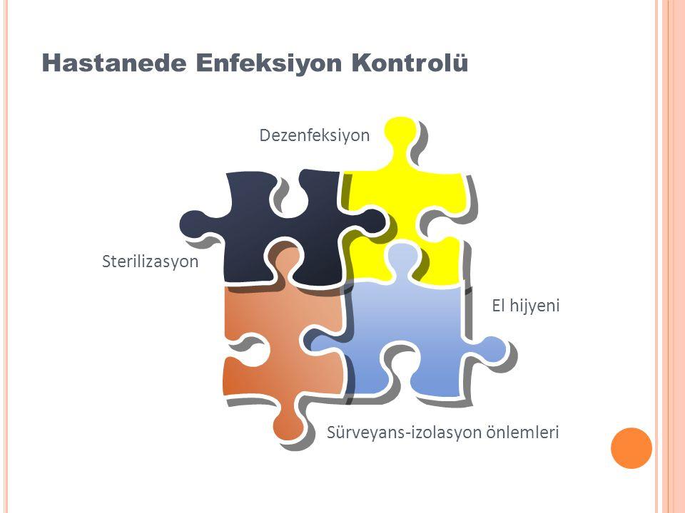 YÜKSEK DÜZEY DEZENFEKTANLAR KONSANTRASYON Gluteraldehit% > 2.0 Orto-fitalaldehit (OPA)% 0.55 Hidrojen peroksit*% 7.5 Hidrojen peroksit + perasetik asit*%1.0 / % 0.08 Hidrojen peroksit + perasetik asit *% 7.5 / % 0.23 Hipoklorit (serbest klorin)*650-675 ppm Gluteraldehit + fenol/fenat**% 1.21 / % 1.93 Glukoprotamin% 4