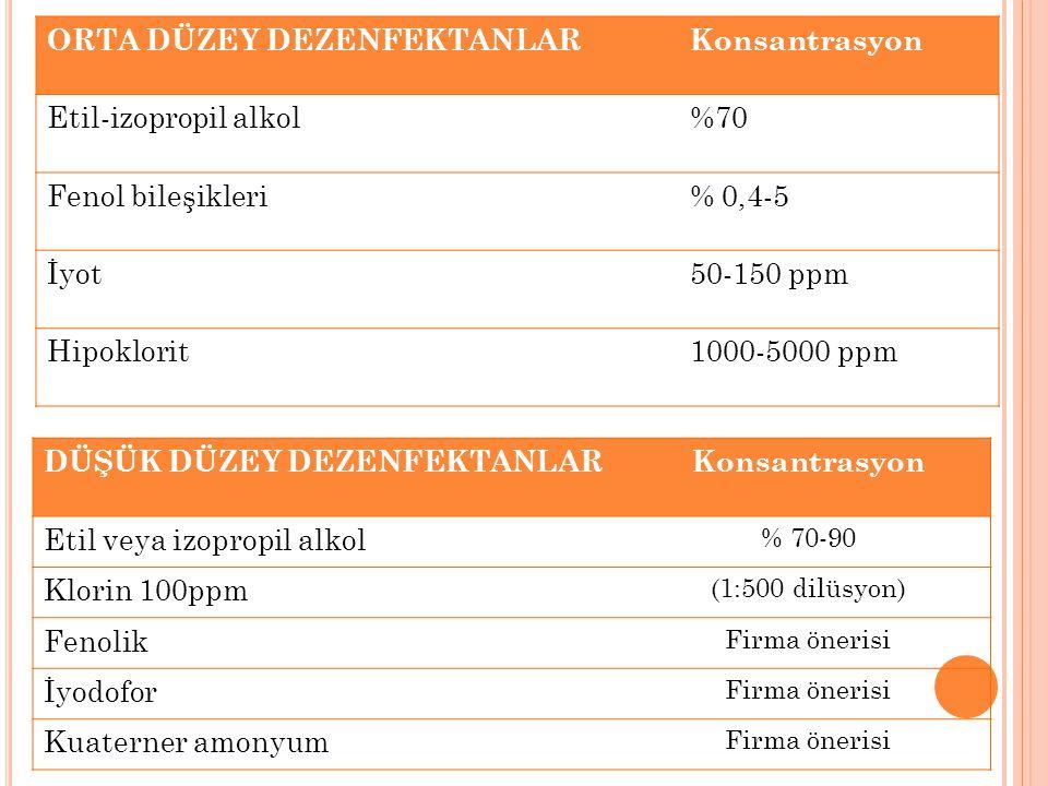 ORTA DÜZEY DEZENFEKTANLARKonsantrasyon Etil-izopropil alkol%70 Fenol bileşikleri% 0,4-5 İyot50-150 ppm Hipoklorit1000-5000 ppm DÜŞÜK DÜZEY DEZENFEKTAN
