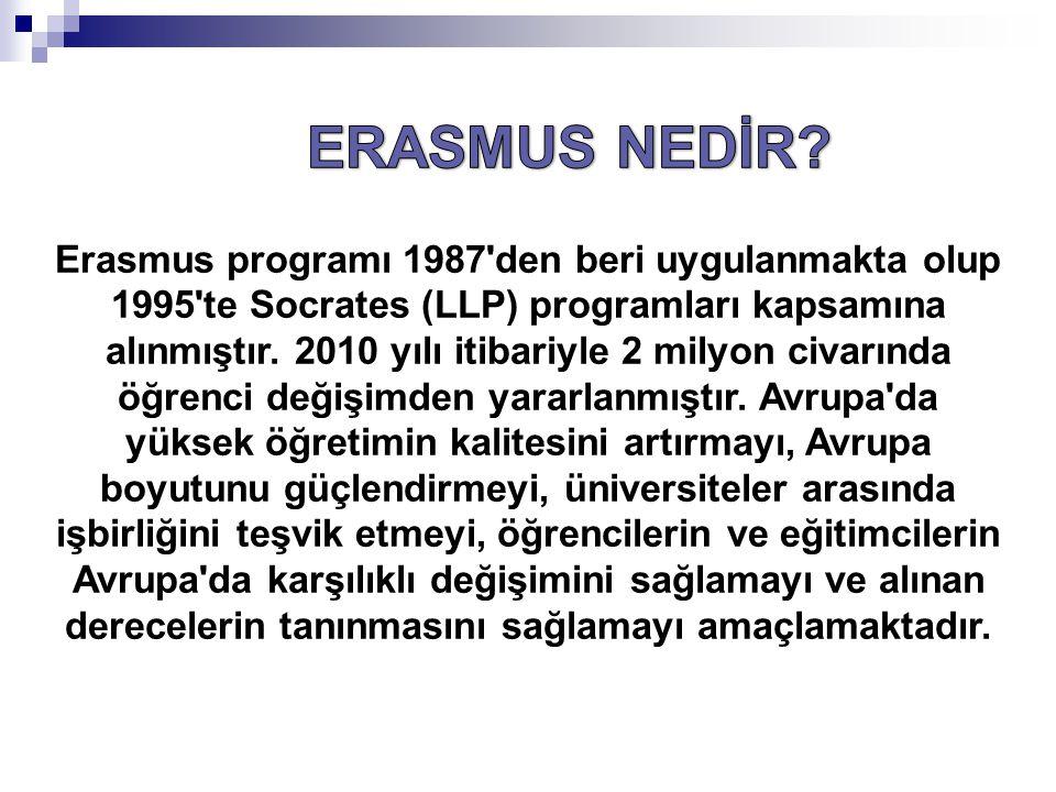  Erasmus bir burs programı değildir.
