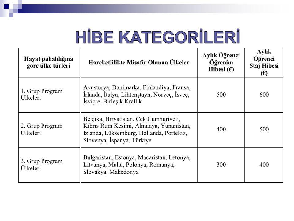 İletişim Sübyan Mektebi, 1.Kat, Fındıklı web: http://www.msgsu.edu.tr/tr-TR/uluslararasi-iliskiler-ulik/615/Page.aspx E-mail: ulik@msgsu.edu.tr Tel: 0212 252 16 00 / 4438 Erasmus Programı ile ilgili ayrıntılı bilgi için Türkiye Ulusal Ajansı'nın www.ua.gov.tr Web adresi ziyaret edilebilir.