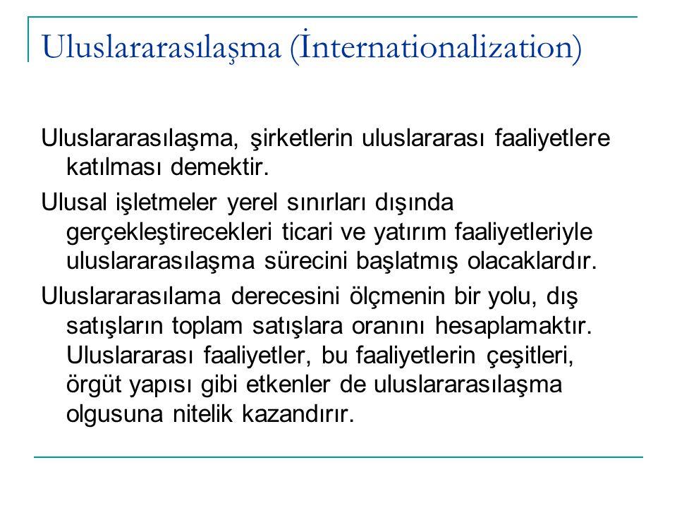 Uluslararasılaşma (İnternationalization) Uluslararasılaşma, şirketlerin uluslararası faaliyetlere katılması demektir.