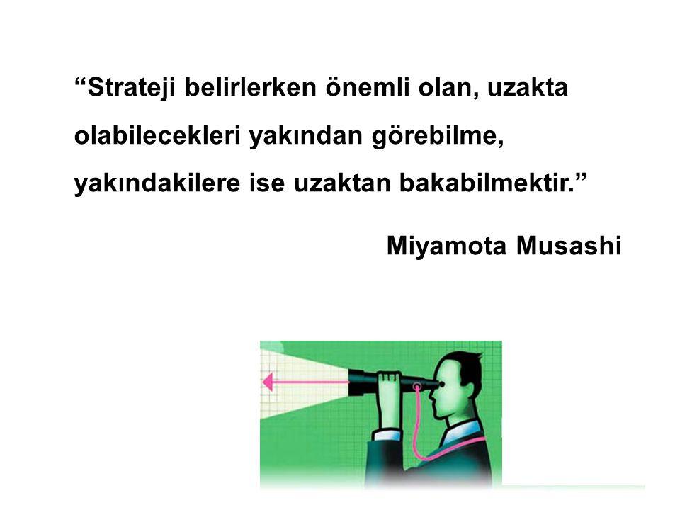 1 İHRACAT YÖNETiMİ VE FİRMAMIZI DEĞERLENDİRME Sunulduğu Yer: İstanbul Sanayi Odası Sunan: Zeynep İYİLER (Ekonomi Bakanlığı) KOBİ ve Kümelenme Destekle