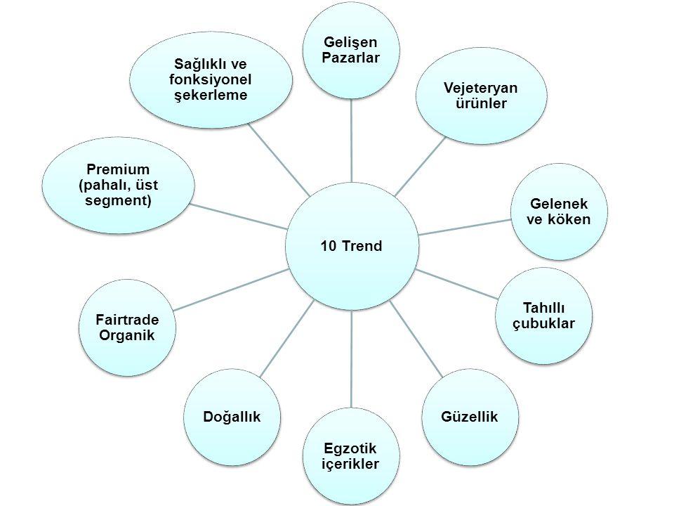 Uzmanlık alanınız Ürün gamınız Tasarım becerileriniz Ürün standartlarınız Kapasiteniz esneklik lojistik Satış ekibi Finansal güç İhracata bağlılık Paz