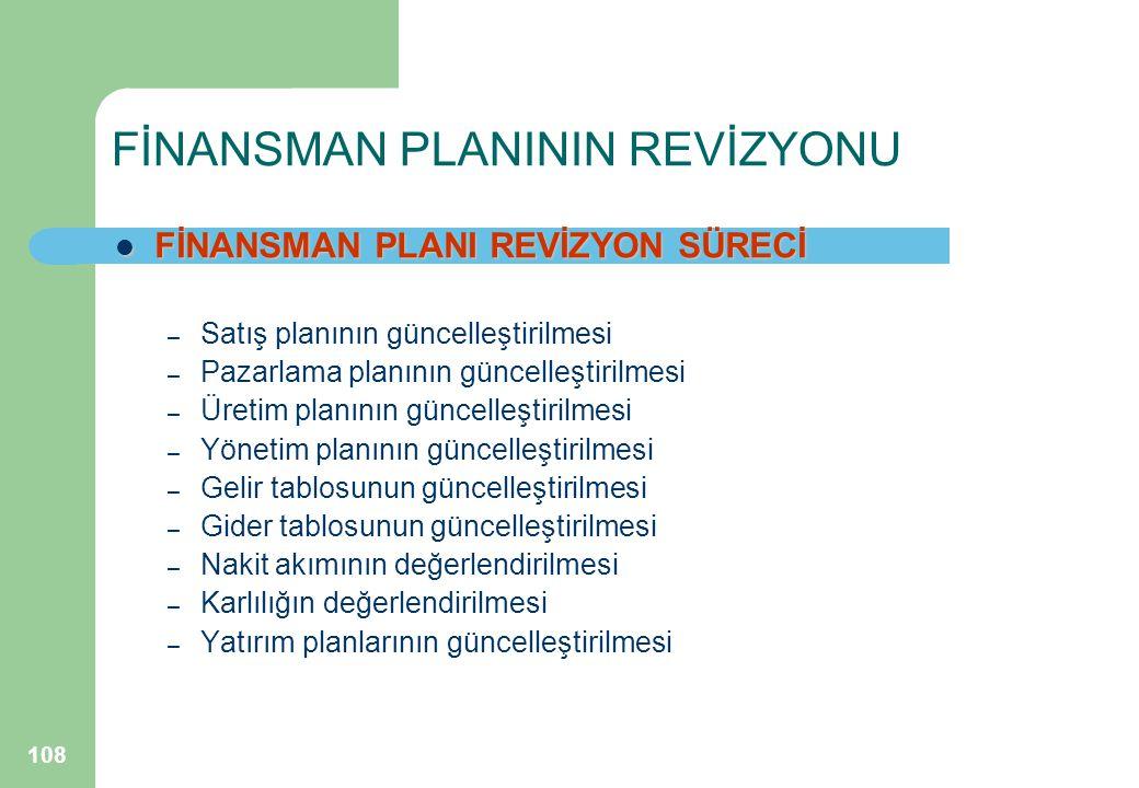 108 FİNANSMAN PLANININ REVİZYONU FİNANSMAN PLANI REVİZYON SÜRECİ FİNANSMAN PLANI REVİZYON SÜRECİ – Satış planının güncelleştirilmesi – Pazarlama planının güncelleştirilmesi – Üretim planının güncelleştirilmesi – Yönetim planının güncelleştirilmesi – Gelir tablosunun güncelleştirilmesi – Gider tablosunun güncelleştirilmesi – Nakit akımının değerlendirilmesi – Karlılığın değerlendirilmesi – Yatırım planlarının güncelleştirilmesi