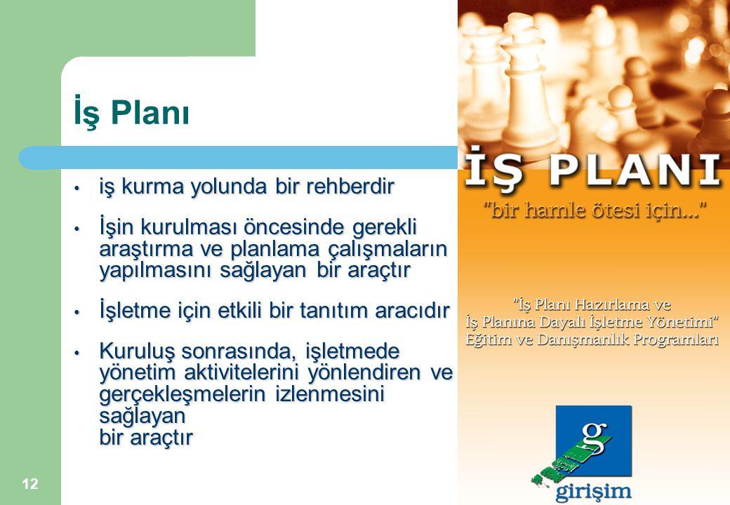 12 İş Planı iş kurma yolunda bir rehberdir iş kurma yolunda bir rehberdir İşin kurulması öncesinde gerekli araştırma ve planlama çalışmaların yapılmas