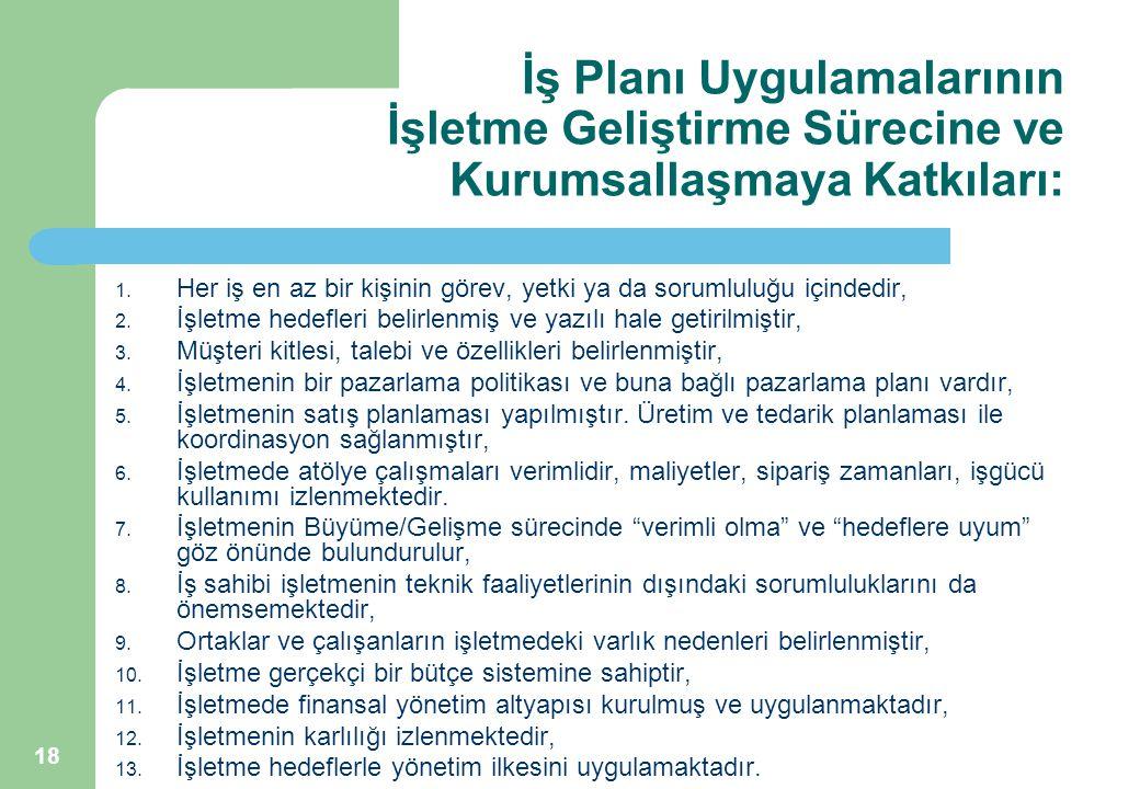 18 İş Planı Uygulamalarının İşletme Geliştirme Sürecine ve Kurumsallaşmaya Katkıları: 1. Her iş en az bir kişinin görev, yetki ya da sorumluluğu içind