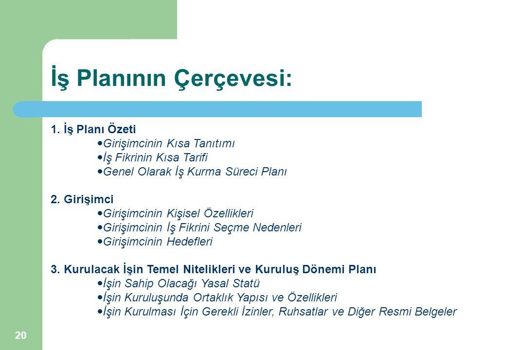 20 1. İş Planı Özeti  Girişimcinin Kısa Tanıtımı  İş Fikrinin Kısa Tarifi  Genel Olarak İş Kurma Süreci Planı 2. Girişimci  Girişimcinin Kişisel Ö