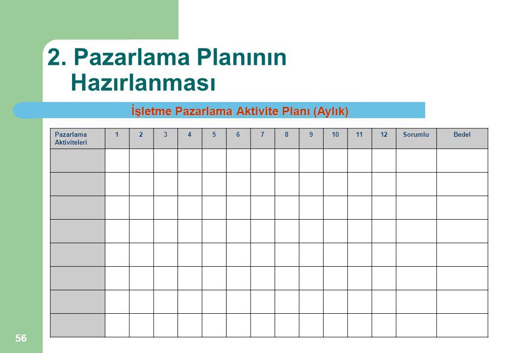 56 İşletme Pazarlama Aktivite Planı (Aylık) 2. Pazarlama Planının Hazırlanması Pazarlama Aktiviteleri 123456789101112SorumluBedel