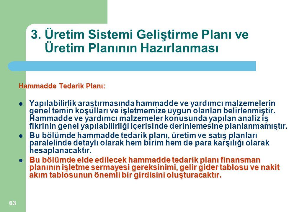 63 3. Üretim Sistemi Geliştirme Planı ve Üretim Planının Hazırlanması Hammadde Tedarik Planı: Yapılabilirlik araştırmasında hammadde ve yardımcı malze