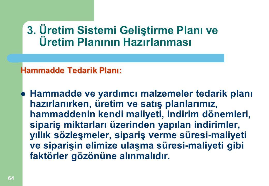 64 3. Üretim Sistemi Geliştirme Planı ve Üretim Planının Hazırlanması Hammadde Tedarik Planı: Hammadde ve yardımcı malzemeler tedarik planı hazırlanır