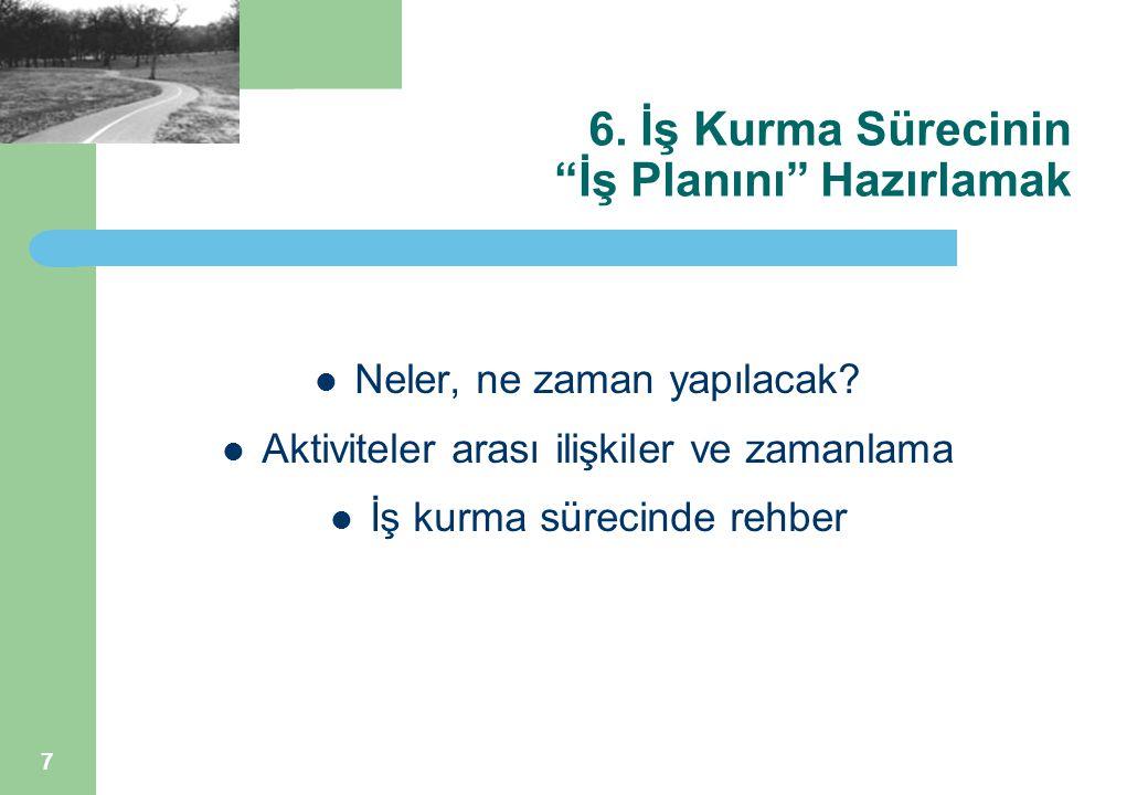 7 6.İş Kurma Sürecinin İş Planını Hazırlamak Neler, ne zaman yapılacak.