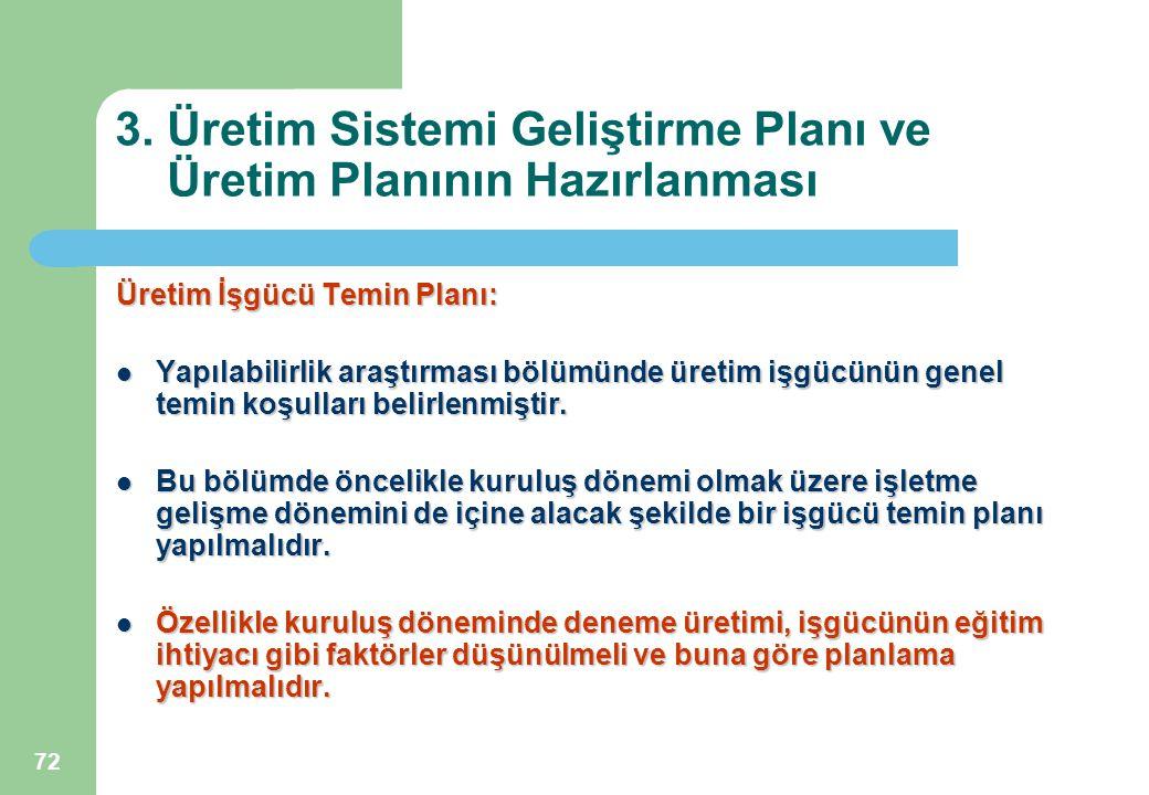 72 3. Üretim Sistemi Geliştirme Planı ve Üretim Planının Hazırlanması Üretim İşgücü Temin Planı: Yapılabilirlik araştırması bölümünde üretim işgücünün