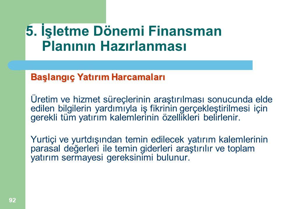 92 5. İşletme Dönemi Finansman Planının Hazırlanması Başlangıç Yatırım Harcamaları Üretim ve hizmet süreçlerinin araştırılması sonucunda elde edilen b