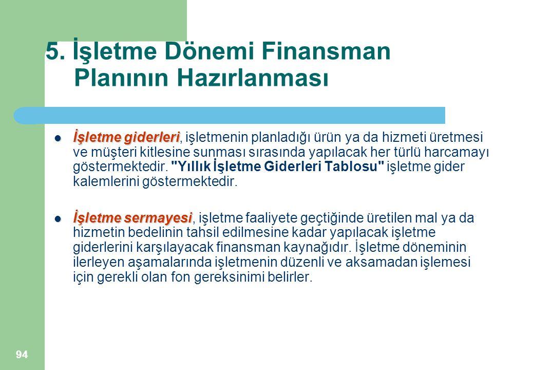 94 5. İşletme Dönemi Finansman Planının Hazırlanması İşletme giderleri İşletme giderleri, işletmenin planladığı ürün ya da hizmeti üretmesi ve müşteri