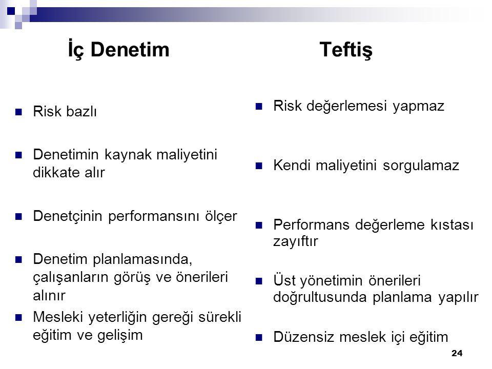 24 İç Denetim Teftiş Risk bazlı Denetimin kaynak maliyetini dikkate alır Denetçinin performansını ölçer Denetim planlamasında, çalışanların görüş ve ö