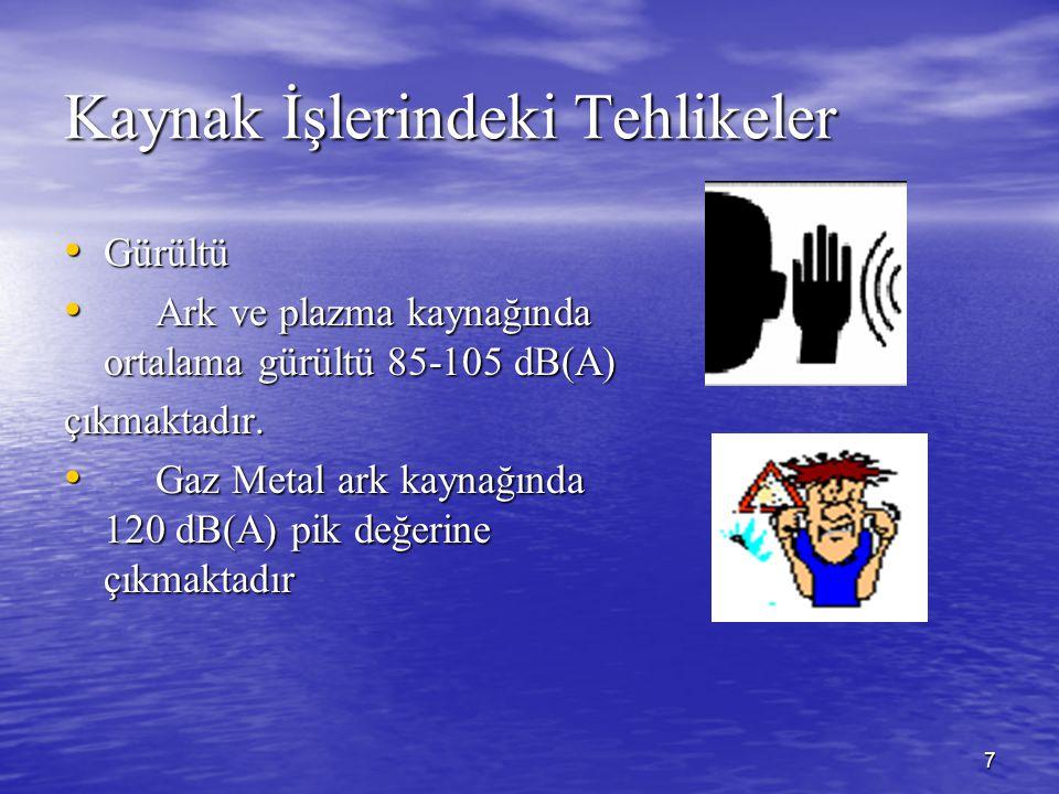 7 Kaynak İşlerindeki Tehlikeler Gürültü Gürültü Ark ve plazma kaynağında ortalama gürültü 85-105 dB(A) Ark ve plazma kaynağında ortalama gürültü 85-10