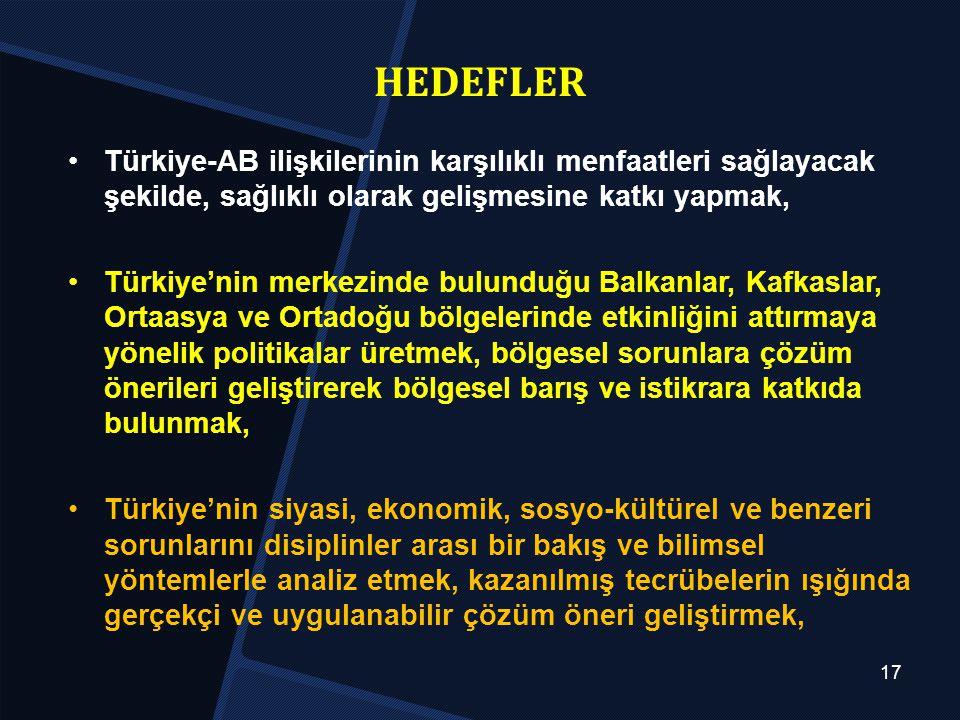 HEDEFLER Türkiye-AB ilişkilerinin karşılıklı menfaatleri sağlayacak şekilde, sağlıklı olarak gelişmesine katkı yapmak, Türkiye'nin merkezinde bulunduğ