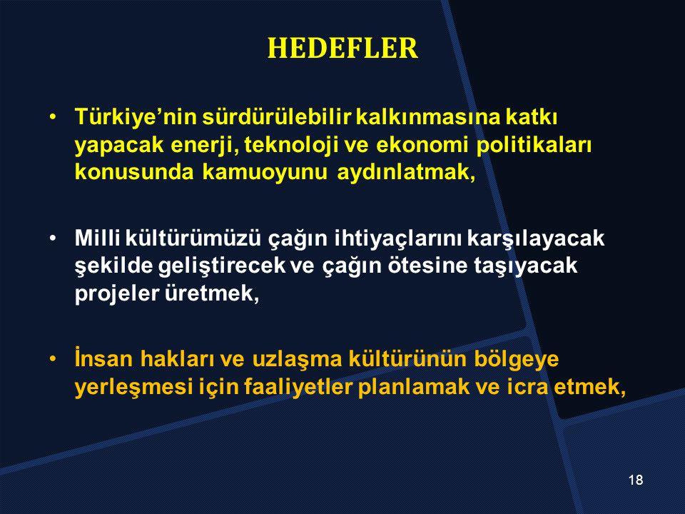 HEDEFLER Türkiye'nin sürdürülebilir kalkınmasına katkı yapacak enerji, teknoloji ve ekonomi politikaları konusunda kamuoyunu aydınlatmak, Milli kültür
