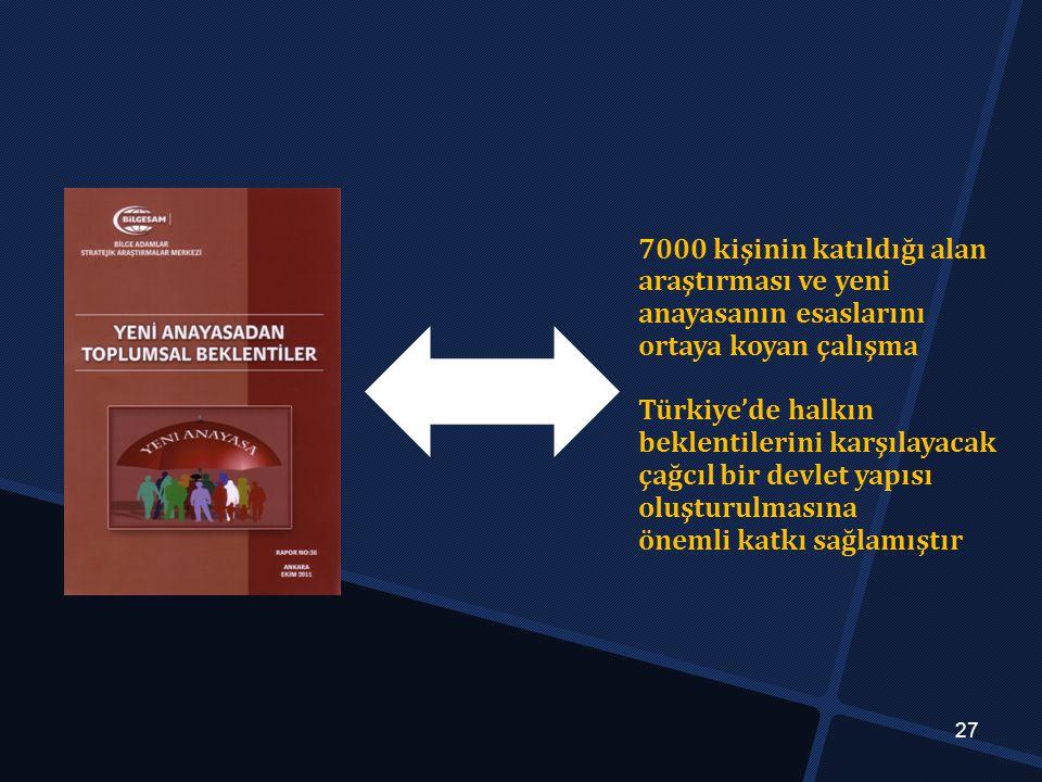 27 7000 kişinin katıldığı alan araştırması ve yeni anayasanın esaslarını ortaya koyan çalışma Türkiye'de halkın beklentilerini karşılayacak çağcıl bir