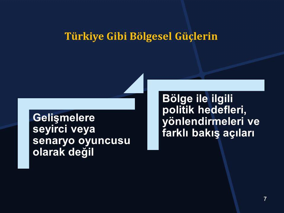 Gelişmelere seyirci veya senaryo oyuncusu olarak değil Bölge ile ilgili politik hedefleri, yönlendirmeleri ve farklı bakış açıları Türkiye Gibi Bölges