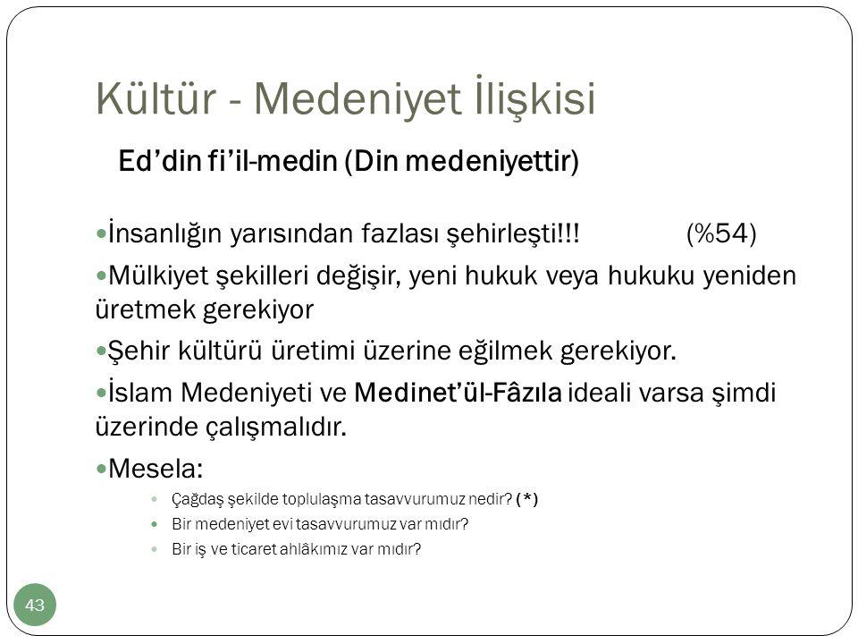 Kültür - Medeniyet İlişkisi Ed'din fi'il-medin (Din medeniyettir) İnsanlığın yarısından fazlası şehirleşti!!.