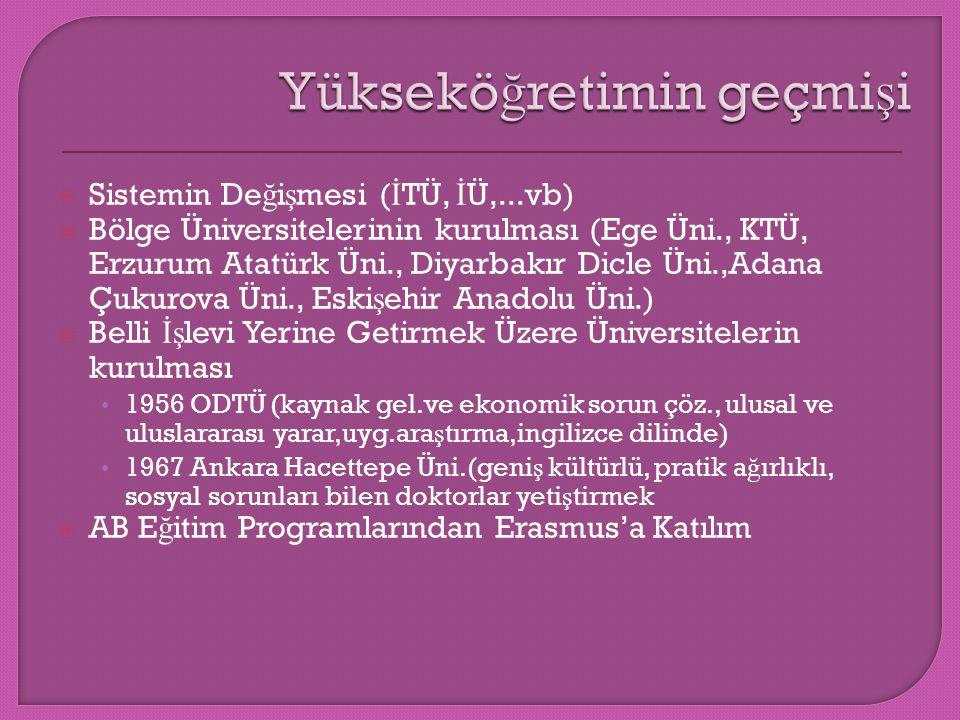  Sistemin De ğ i ş mesi ( İ TÜ, İ Ü,...vb)  Bölge Üniversitelerinin kurulması (Ege Üni., KTÜ, Erzurum Atatürk Üni., Diyarbakır Dicle Üni.,Adana Çuku