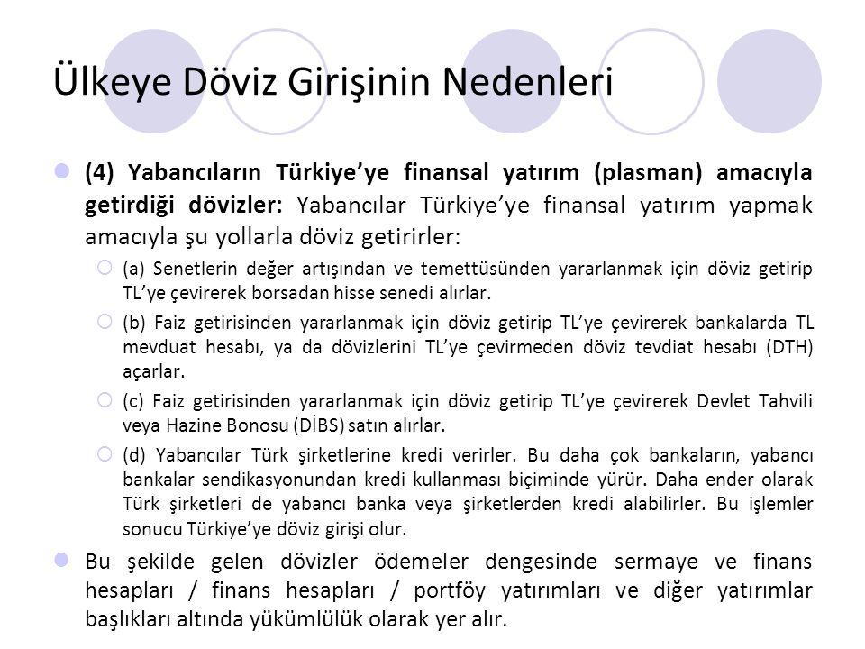 (4) Yabancıların Türkiye'ye finansal yatırım (plasman) amacıyla getirdiği dövizler: Yabancılar Türkiye'ye finansal yatırım yapmak amacıyla şu yollarla