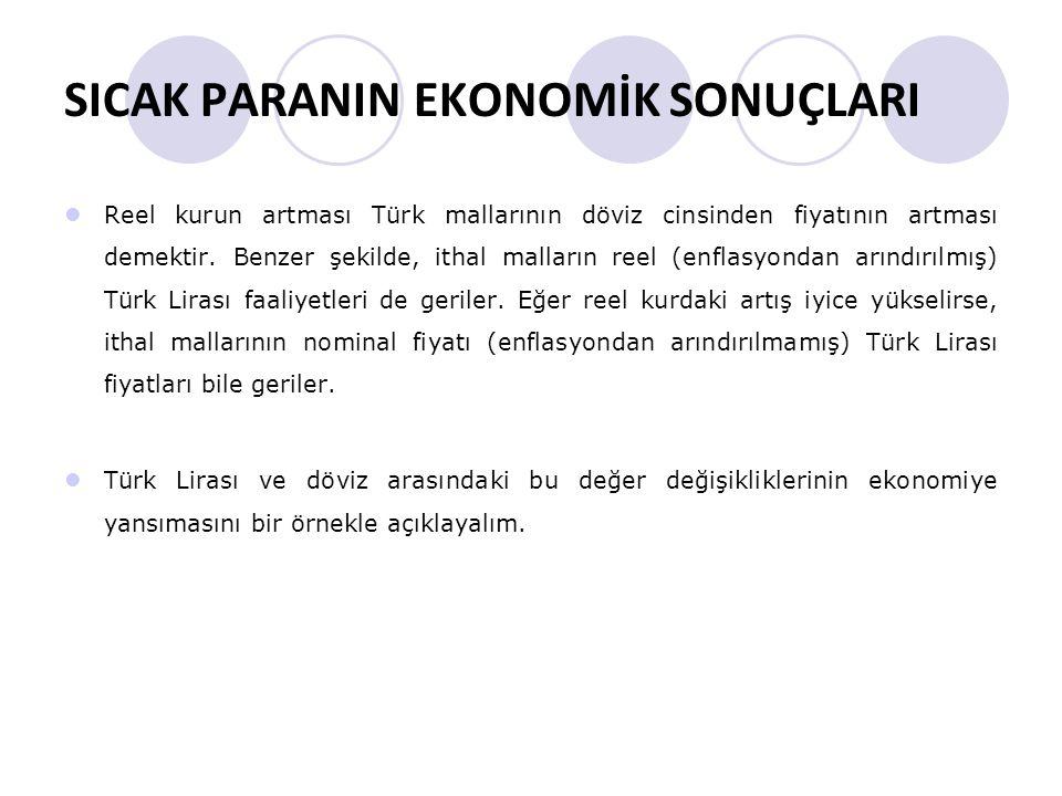 SICAK PARANIN EKONOMİK SONUÇLARI Reel kurun artması Türk mallarının döviz cinsinden fiyatının artması demektir. Benzer şekilde, ithal malların reel (e