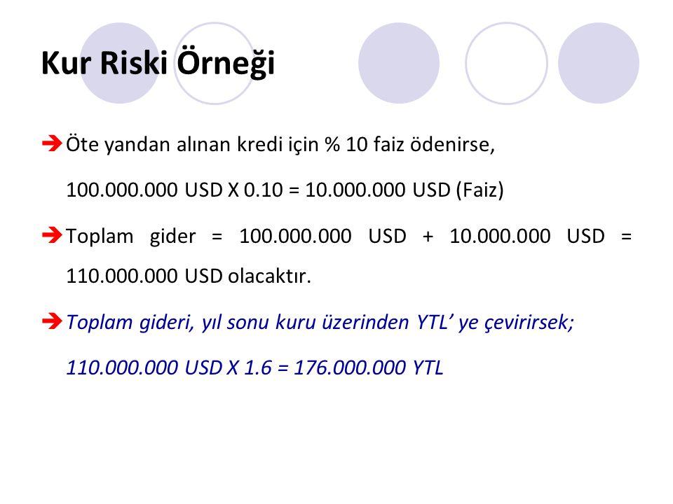 Kur Riski Örneği  Öte yandan alınan kredi için % 10 faiz ödenirse, 100.000.000 USD X 0.10 = 10.000.000 USD (Faiz)  Toplam gider = 100.000.000 USD +