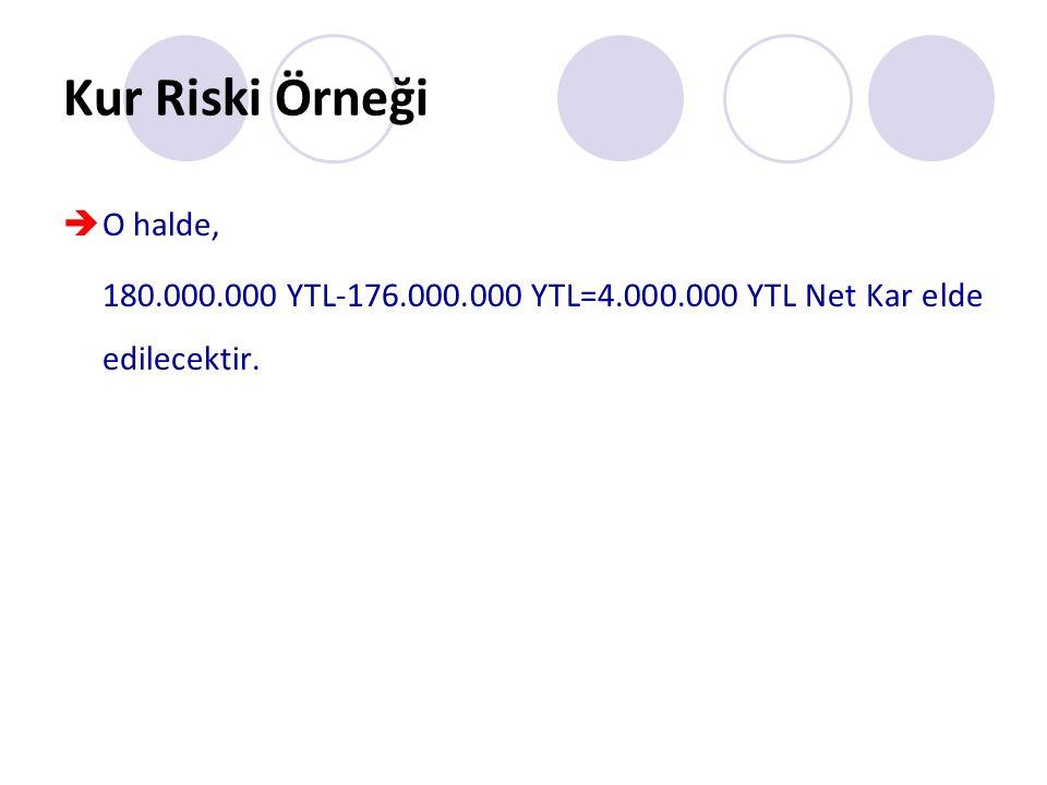 Kur Riski Örneği  O halde, 180.000.000 YTL-176.000.000 YTL=4.000.000 YTL Net Kar elde edilecektir.
