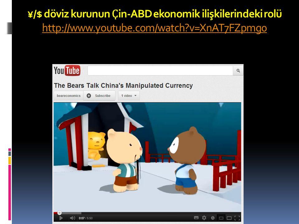 ¥/$ döviz kurunun Ҫ in-ABD ekonomik ilişkilerindeki rolü http://www.youtube.com/watch?v=XnAT7FZpmg0 http://www.youtube.com/watch?v=XnAT7FZpmg0