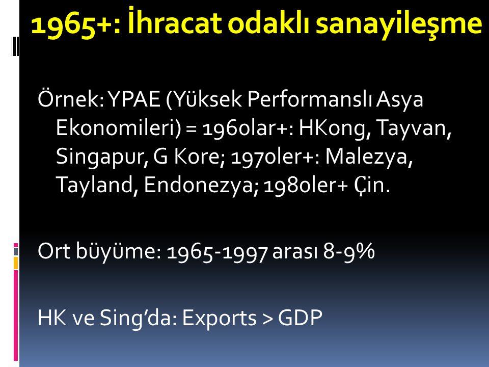 Örnek: YPAE (Yüksek Performanslı Asya Ekonomileri) = 1960lar+: HKong, Tayvan, Singapur, G Kore; 1970ler+: Malezya, Tayland, Endonezya; 1980ler+ Ҫ in.