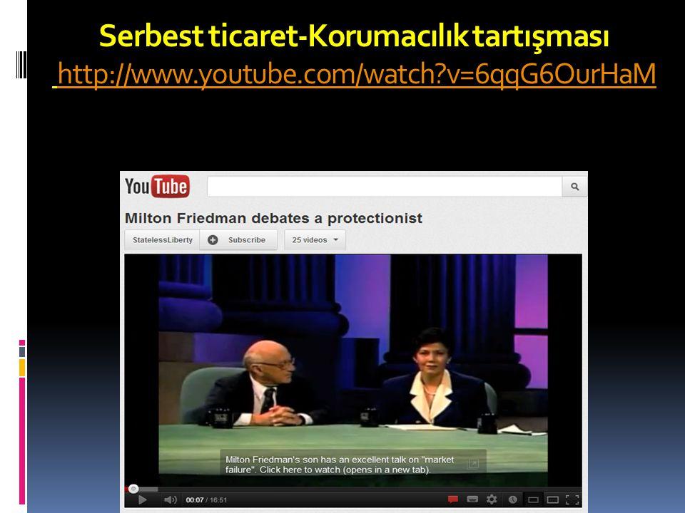 Serbest ticaret-Korumacılık tartışması http://www.youtube.com/watch?v=6qqG6OurHaMhttp://www.youtube.com/watch?v=6qqG6OurHaM