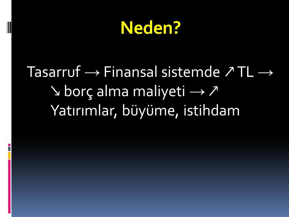 Neden? Tasarruf → Finansal sistemde ↗ TL → ↘ borç alma maliyeti → ↗ Yatırımlar, büyüme, istihdam