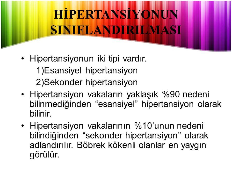 HİPERTANSİYONUN SINIFLANDIRILMASI Hipertansiyonun iki tipi vardır.