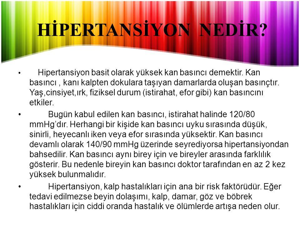 HİPERTANSİYON NEDİR. Hipertansiyon basit olarak yüksek kan basıncı demektir.