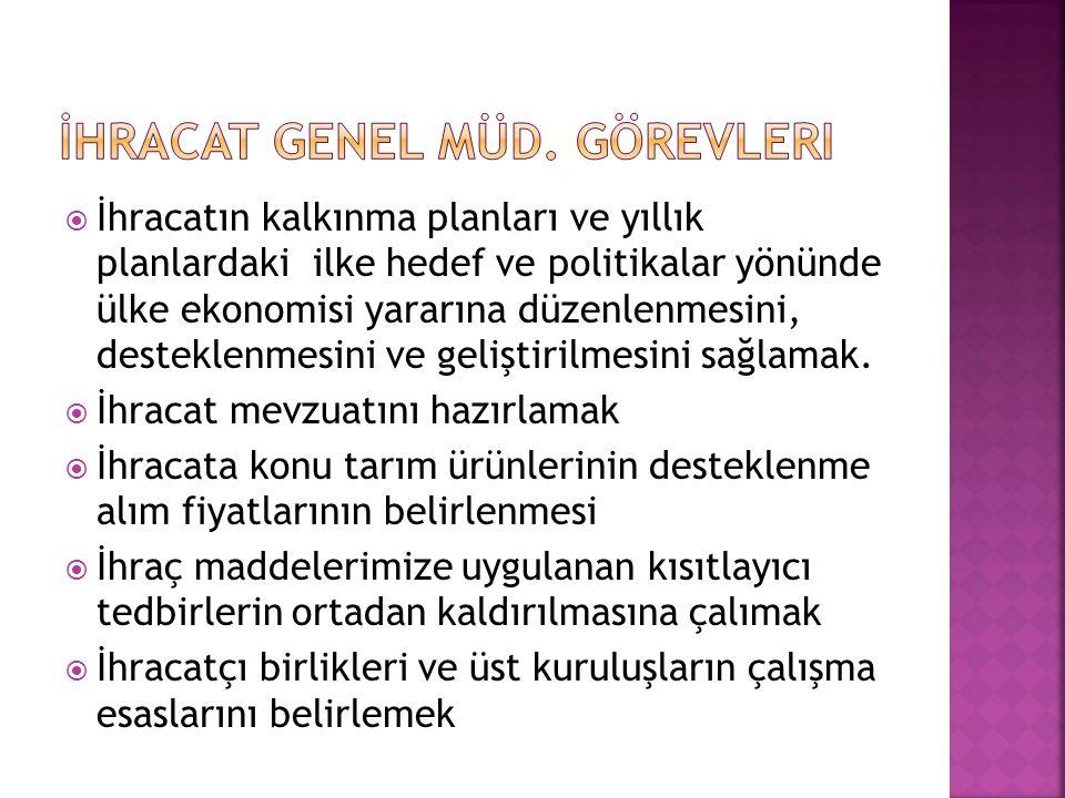  Türkiye nin gümrük konularında esas olan hukuk kaynağı kanun 27 Ekim 1999  tarihinde TBMM de kabul edilen 4458 sayılı GÜMRÜK KANUNU dur.
