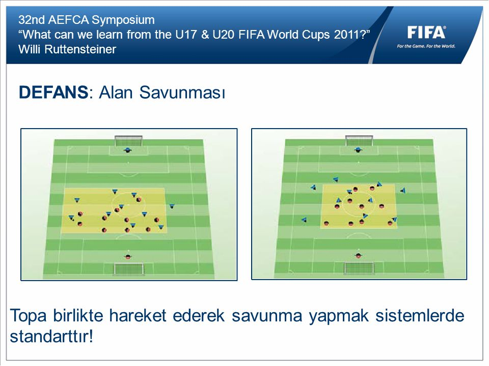 "32nd AEFCA Symposium ""What can we learn from the U17 & U20 FIFA World Cups 2011?"" Willi Ruttensteiner DEFANS: Alan Savunması Topa birlikte hareket ede"