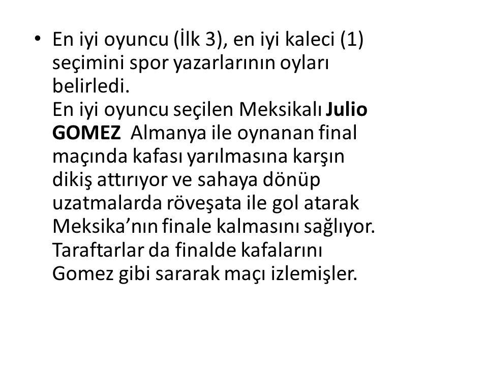 En iyi oyuncu (İlk 3), en iyi kaleci (1) seçimini spor yazarlarının oyları belirledi.