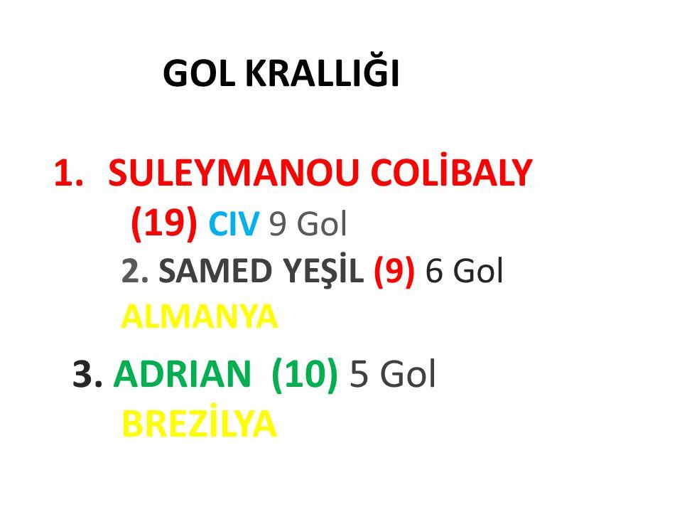 GOL KRALLIĞI 1.SULEYMANOU COLİBALY (19) CIV 9 Gol 2. SAMED YEŞİL (9) 6 Gol ALMANYA 3. ADRIAN (10) 5 Gol BREZİLYA