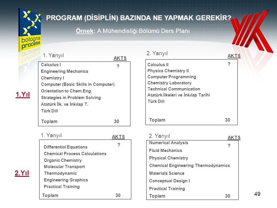 49 1.Yıl Örnek: A Mühendisliği Bölümü Ders Planı 1.