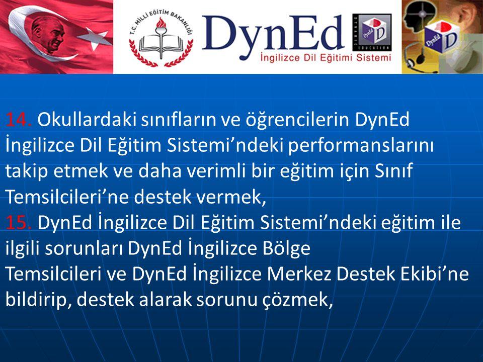 14. Okullardaki sınıfların ve öğrencilerin DynEd İngilizce Dil Eğitim Sistemi'ndeki performanslarını takip etmek ve daha verimli bir eğitim için Sınıf